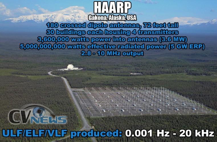 HAARP-IRI-statistics-762x500